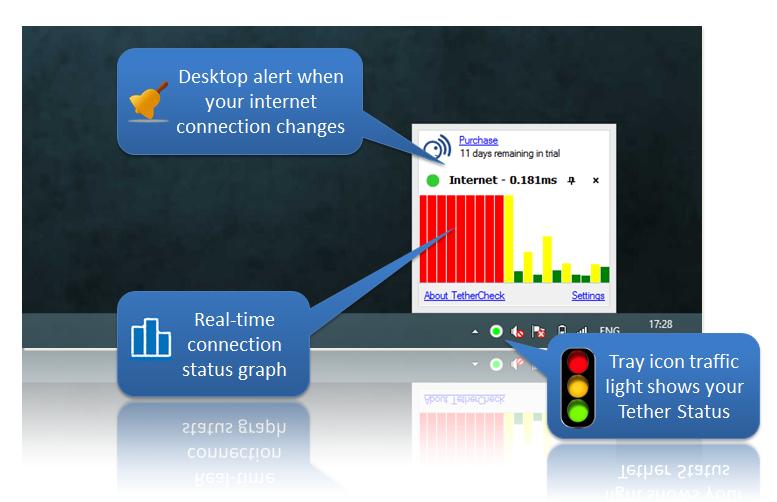 TetherCheck for Windows screen shot